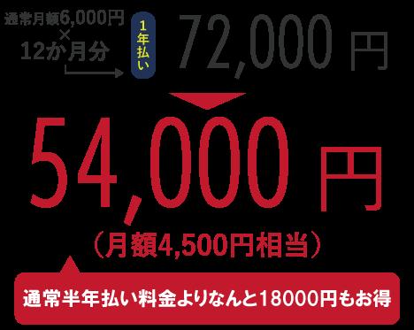 通常月額6,000円×12か月分=72,000円のところ、キャンペーンにて54,000円!(通常半年払い料金よりなんと18,000円もお得)