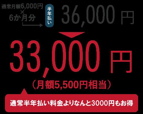 通常月額6,000円×6か月分=36,000円のところ、キャンペーンにて33,000円!(通常半年払い料金よりなんと3,000円もお得)