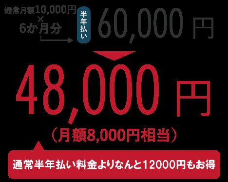 通常月額10,000円×6か月分=60,000円のところ、キャンペーンにて48,000円!(通常半年払い料金よりなんと12,000円もお得)