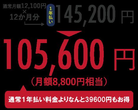 通常月額12,100円×12か月分=145,200円のところ、キャンペーンにて105,600円!(通常半年払い料金よりなんと39,600円もお得)