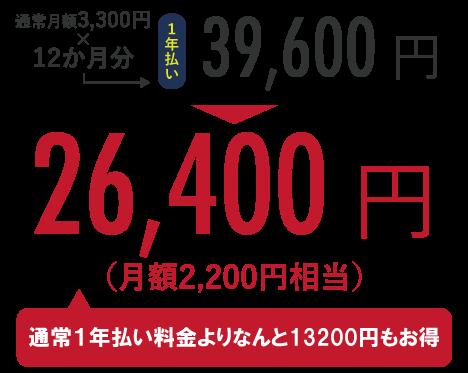 通常月額3,300円×12か月分=39,600円のところ、キャンペーンにて26,400円!(通常1年払い料金のなんと13,200円もお得)