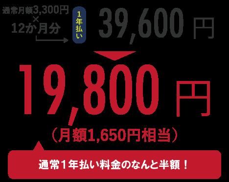 通常月額3,300円×12か月分=39,600円のところ、キャンペーンにて19,800円!(通常1年払い料金のなんと半額!)