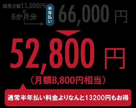 通常月額11,000円×6か月分=66,000円のところ、キャンペーンにて52,800円!(通常半年払い料金よりなんと13,200円もお得)