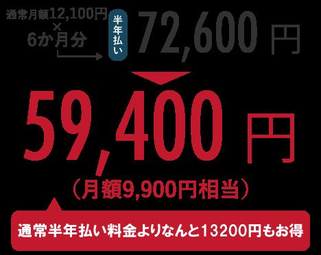 通常月額12,100円×6か月分=72,600円のところ、キャンペーンにて59,400円!(通常半年払い料金よりなんと13,200円もお得)